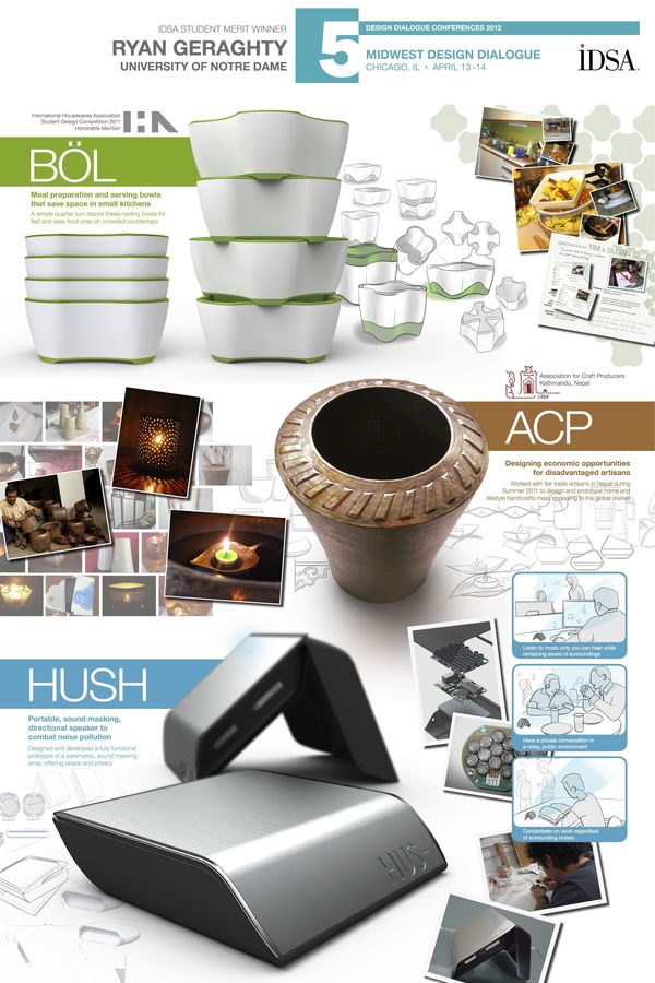 Product design poster design the image for Top product design companies